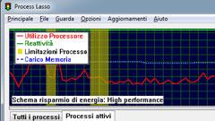 Process Lasso: basta PC che funzionano a singhiozzo
