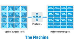 The Machine: la piattaforma HP per il futuro dell'enterprise