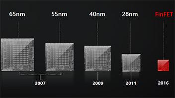 E' Polaris il nome dell'architettura di GPU AMD per il 2016