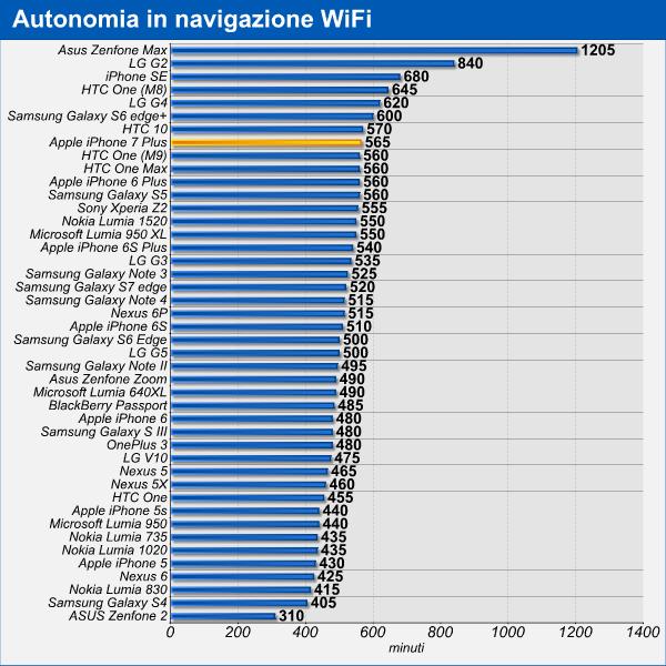 aut-wifi.png (114393 bytes)