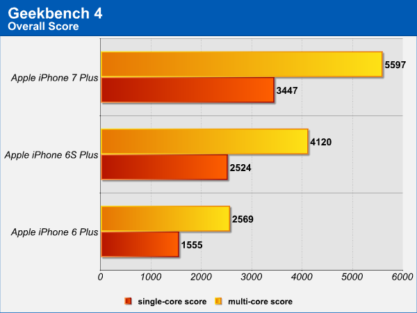 geekbench_4.png (30564 bytes)