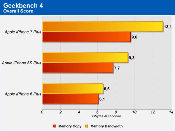geekbench_4_memory.png (30344 bytes)