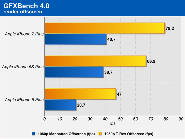 gfxbench_4.png (32210 bytes)