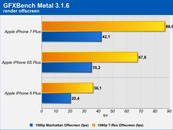 gfxbench_metal_316.png (33523 bytes)