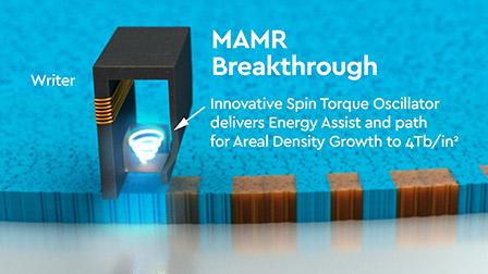 WD: dischi rigidi fino a 40TB con la nuova tecnologia MAMR a partire dal 2019
