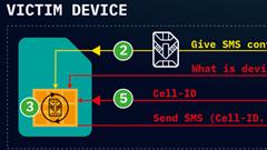 SIMjacker, ecco cosa ci insegna l'ultima grave falla dei dispositivi mobile