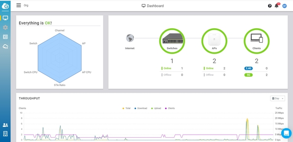 Engenius Cloud Dashboard