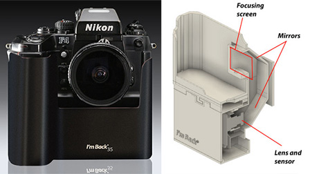 I'm Back: ecco il dorso che trasforma le reflex a pellicola in fotocamere digitali, con video 4K