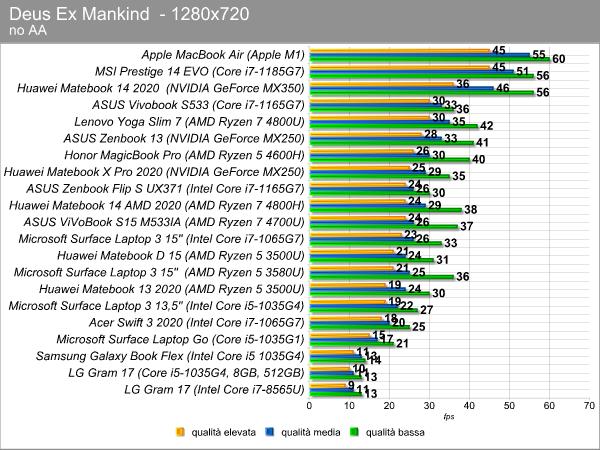 Deus Ex: Mankind Divided - 1280x800