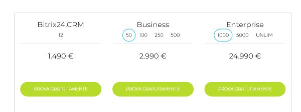 prezzionpremise