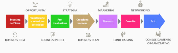 startupmodelinnovationfactory