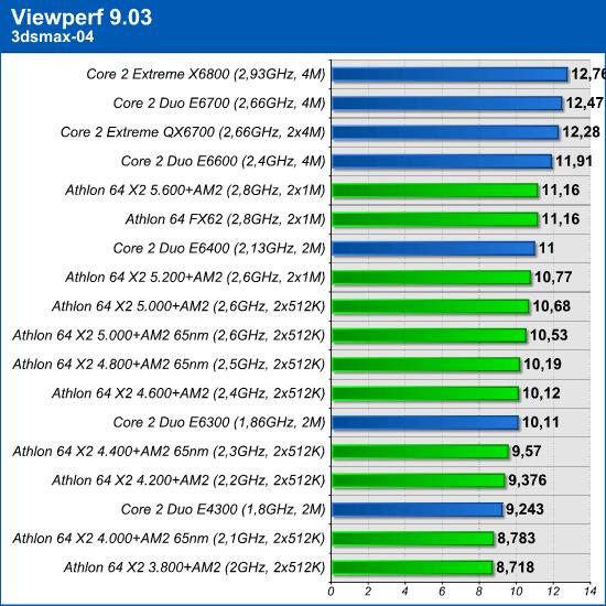 viewperf_1.png