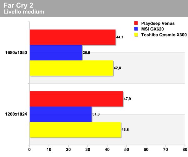 FC2 medium png