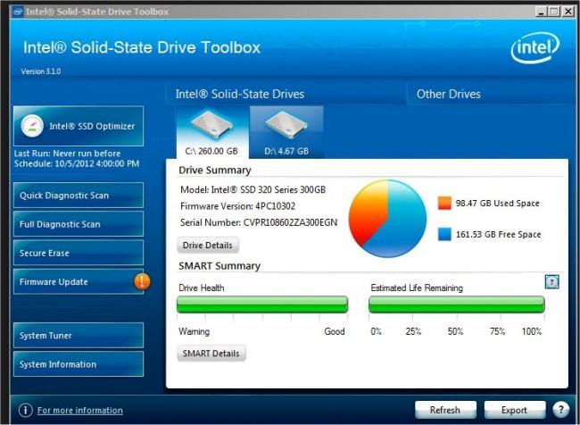 free IBM InfoSphere