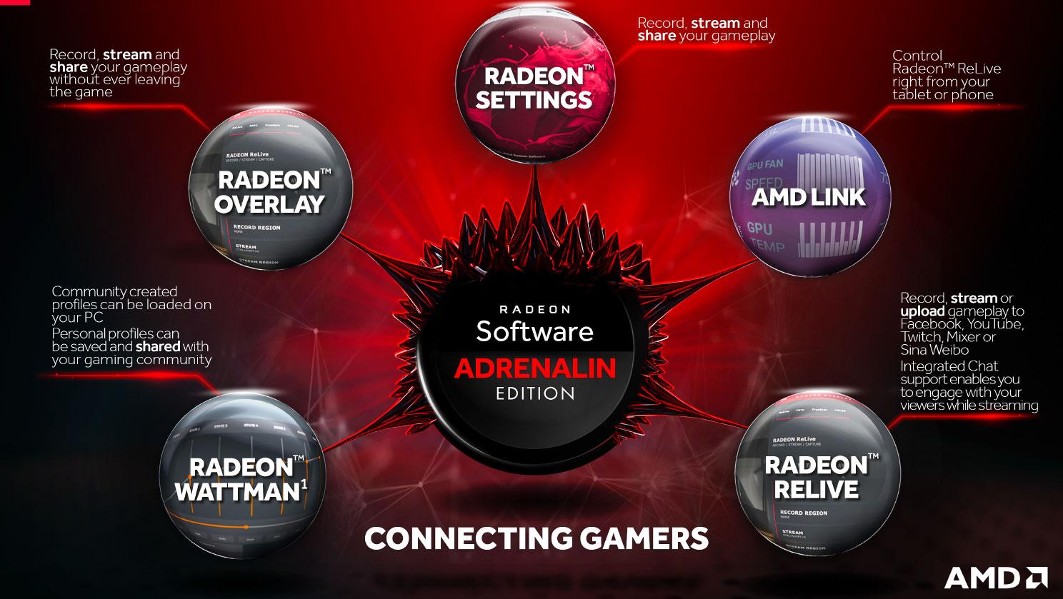 Radeon Software Adrenaline Edition 19 5 2 beta | Download