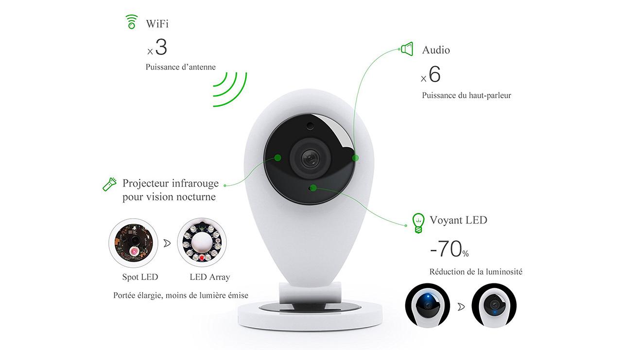 Telecamera di sorveglianza a prezzo stracciato su amazon for Telecamera amazon