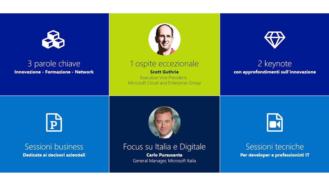 Future Decoded 2016 il 6 e 7 ottobre: Microsoft parla di futuro