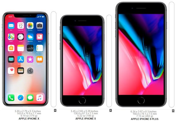Iphone X Ecco Il Confronto Del Display Con Gli Altri Smartphone Android Hardware Upgrade