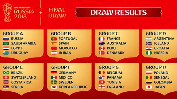 Mondiali, partite del 18 giugno 2018: in diretta tv e streaming