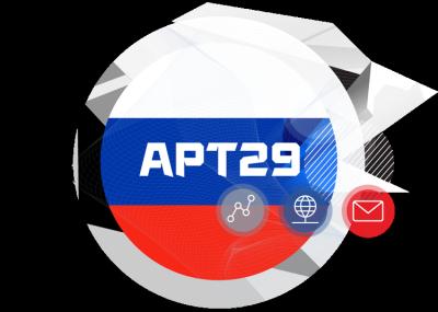 APT 29
