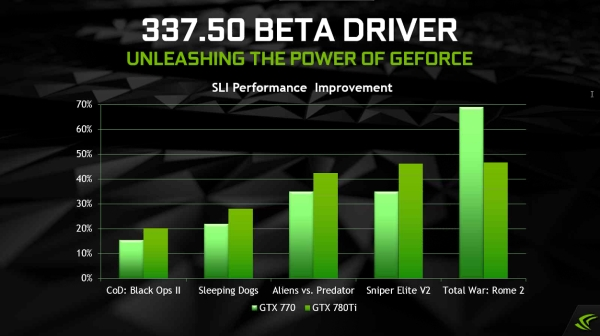 GeForce 337.50