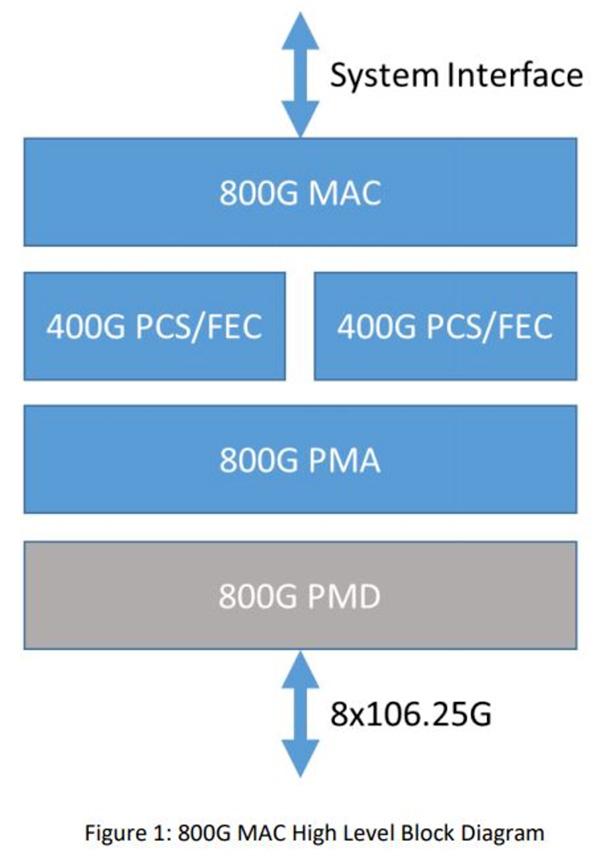 800_gbps_specs_1.jpg