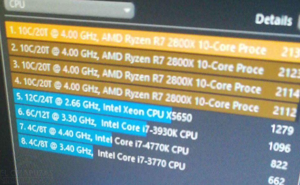 AMD Ryzen 7 2800X: un falso