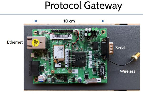 Balduzzi-Industrial-Protocol-Gateways-Under-Analysis