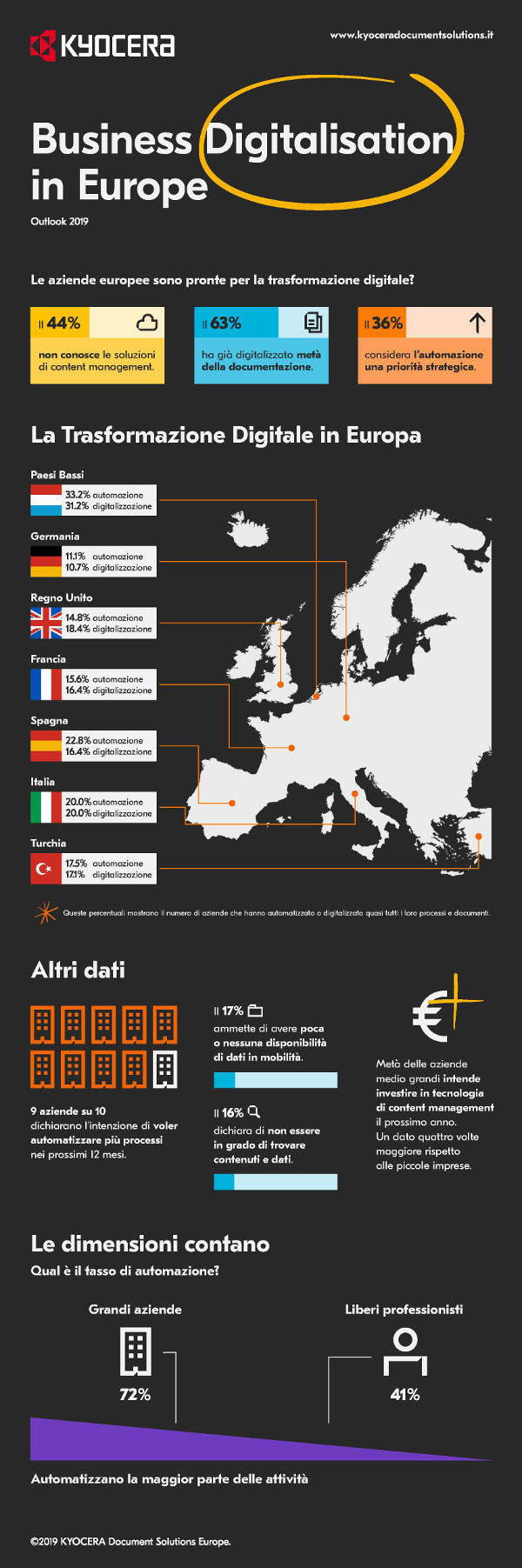 Business_Digitalisation_Europe_Infographic_IT