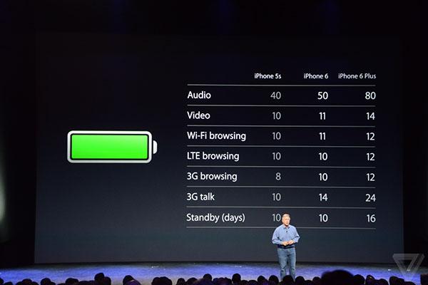 iPhone 6 e 6 Plus, differenze d'autonomia