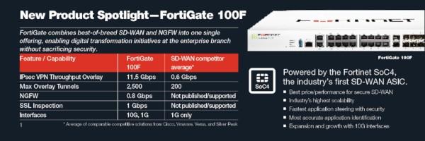 Fortinet FortiGate 100F