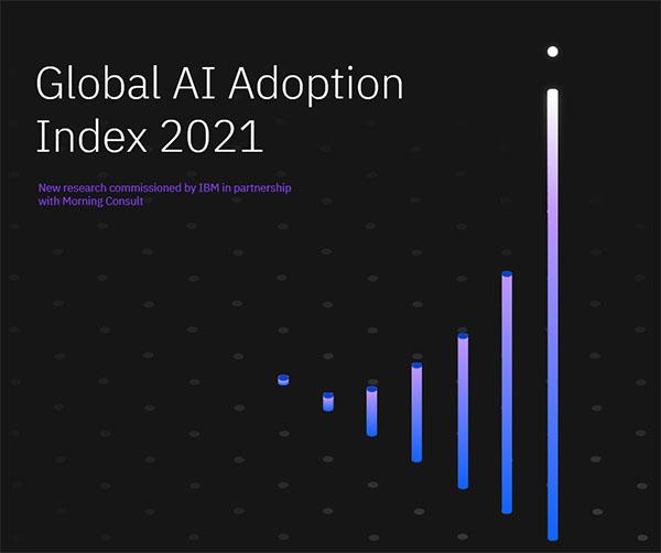 Global AI Adoption Index 2021