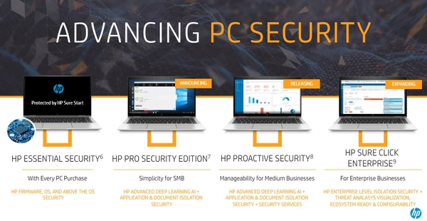 HP Advanced Security