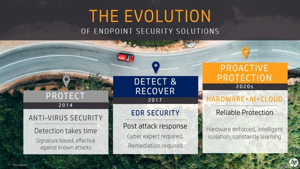 HP Security Solution Evolution