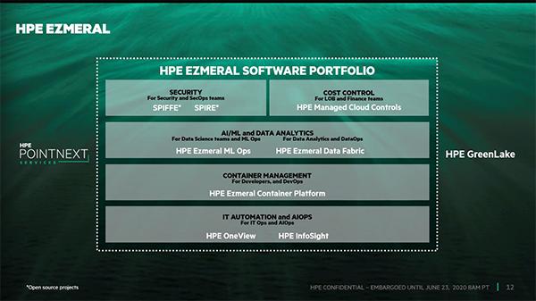 HPE-Ezmeral