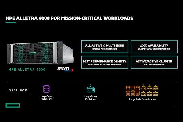 HPE Alletra 9000