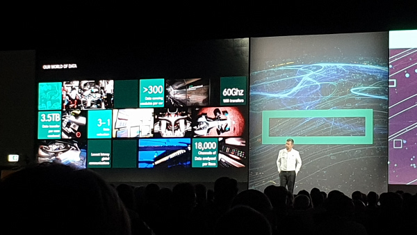 Harris Mercedes HPE Discover More 2019