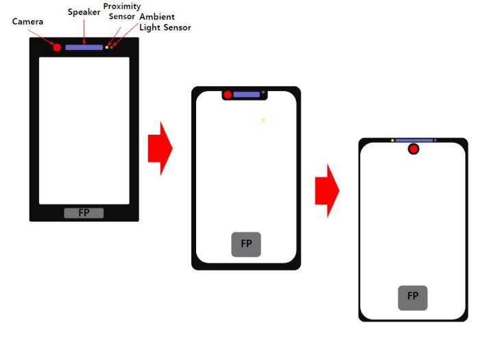 Huawei propone un buco nello schermo per eliminare notch e simili
