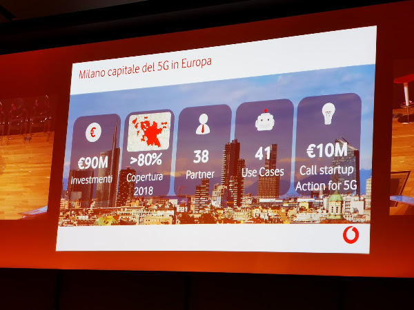 Vodafone lancia il terzo bando Action for 5G