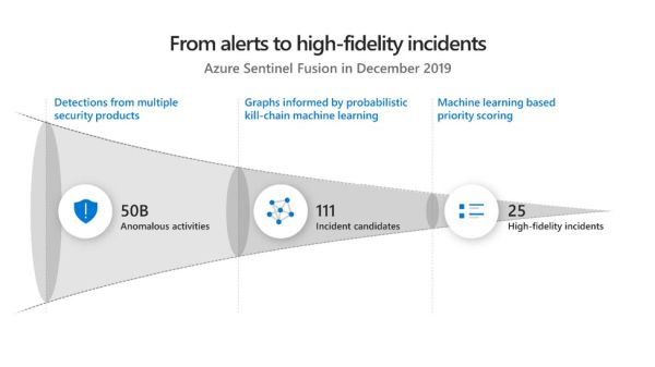 Inline-art-_From-alerts-to-high-security