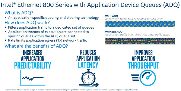 Intel-Ethernet 800 ADQ Technology