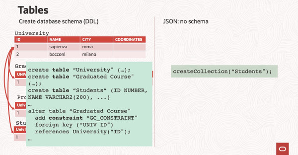 JsonOracle3