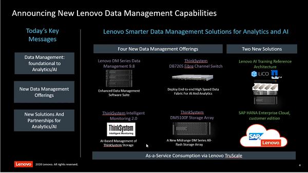 Lenovo novita storate array