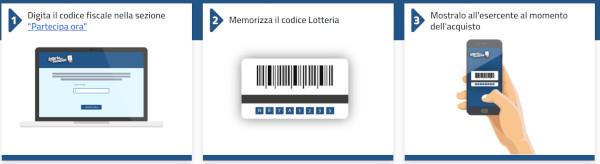 LotteriaScontriniAprile
