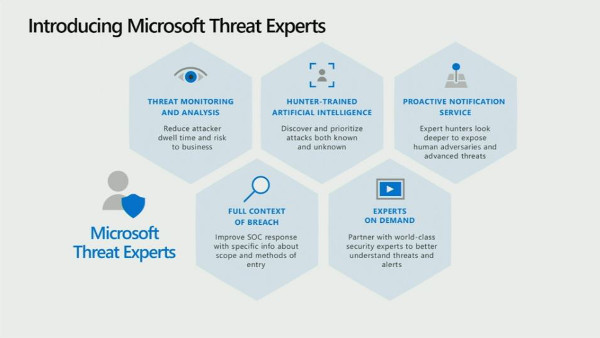 Microsoft Threat Experts