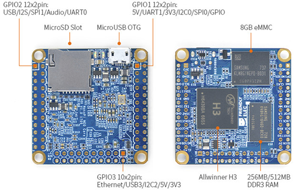 NanoPi NEO Core2