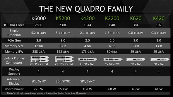 Nvidia_newQuadro.png