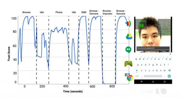 Android verso un futuro senza password con Project Abacus ...