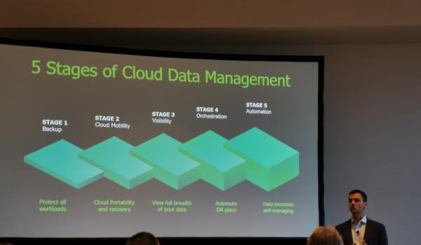 La gestione dei dati secondo Veeam al VeeamON 2019