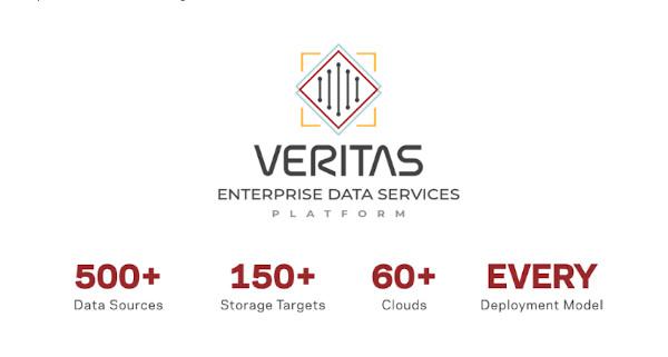 Veritas Enterprise Data Platform
